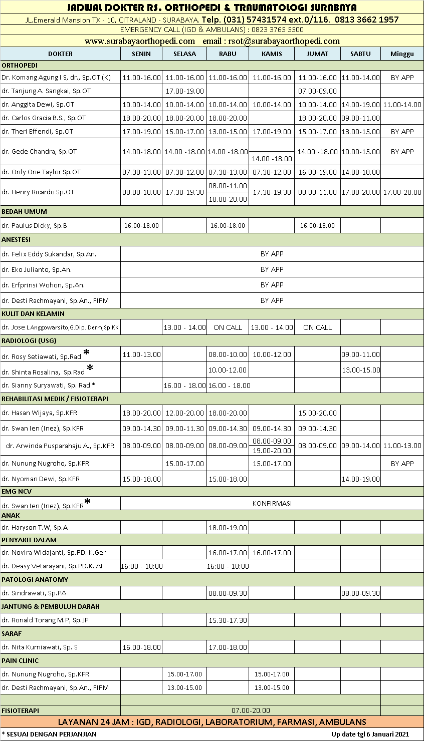 Jadwal Dokter RSOT Surabaya 18-02-2021