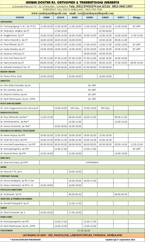 Jadwal Dokter RSOT Surabaya 27-09-2021