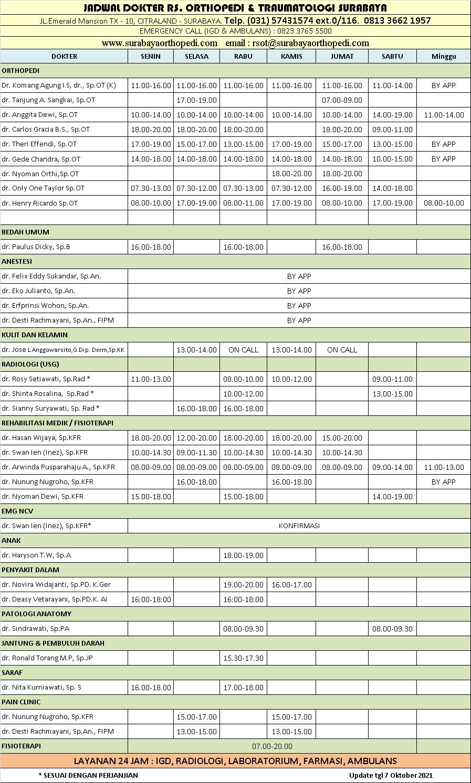 Jadwal Dokter RSOT Surabaya 09-10-2021